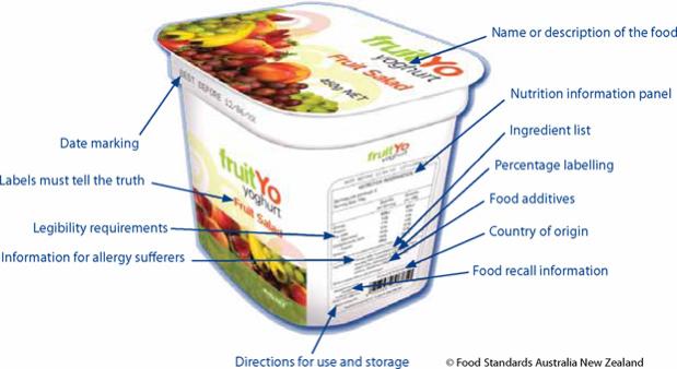Yoghurt label
